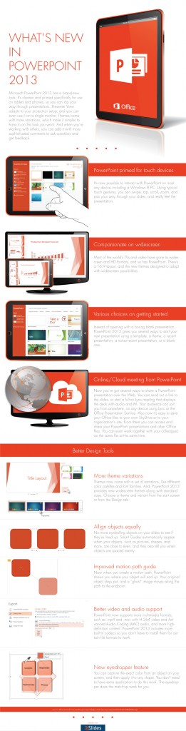 powerpoint presentation blog