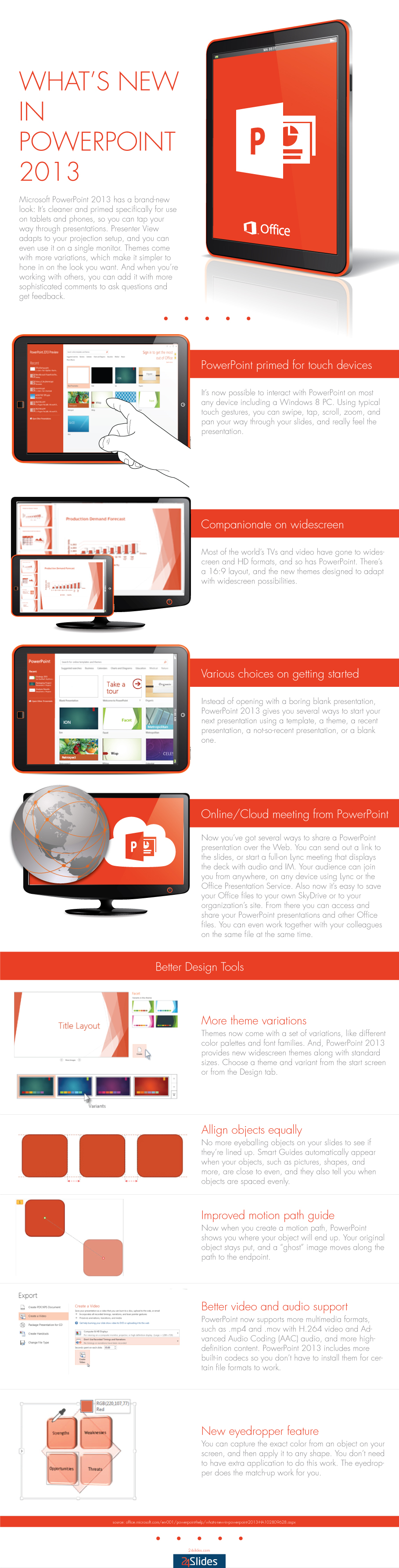 Infographic PowerPoint 2013