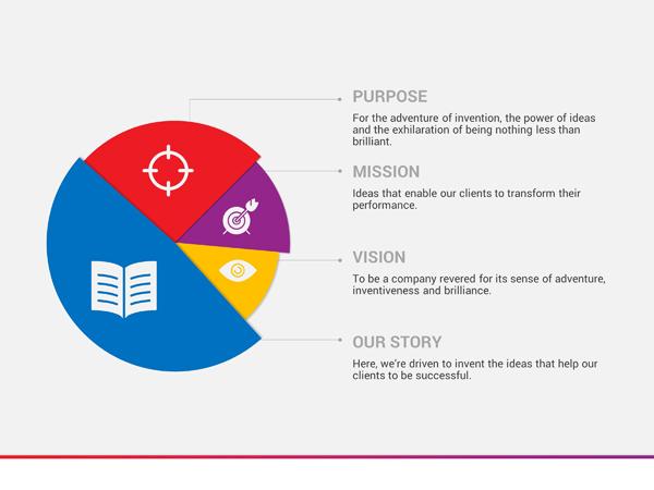 PowerPoint Design Sample - Contrast