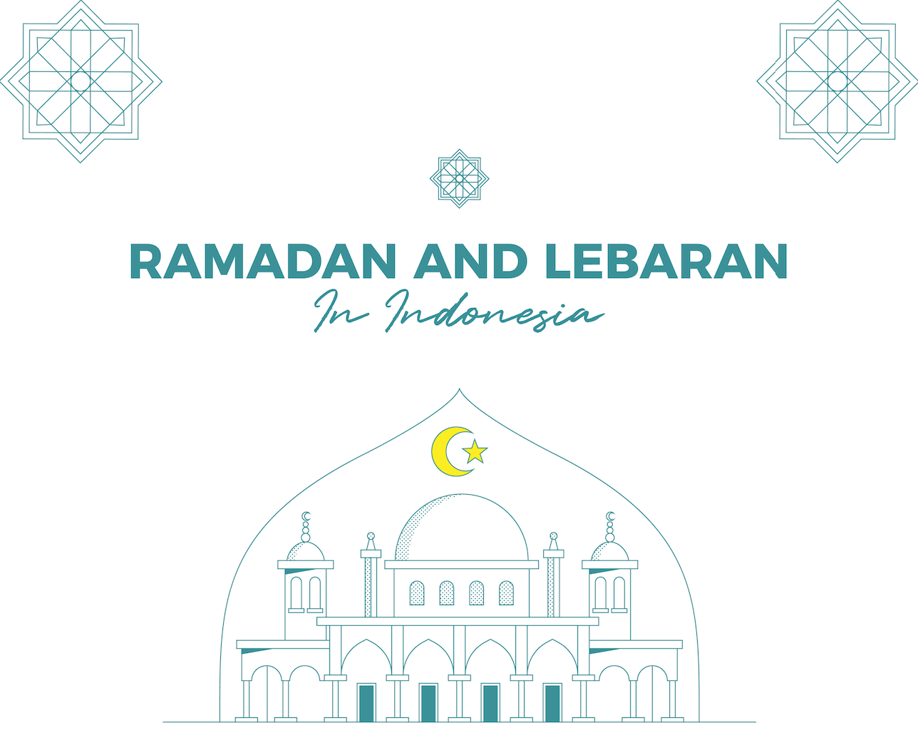 Ramadan and Lebaran in Indonesia