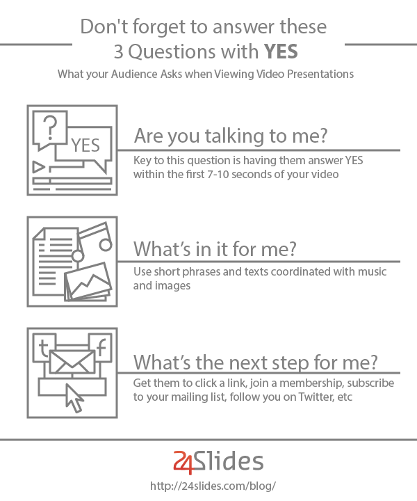 3 questions with yes answer