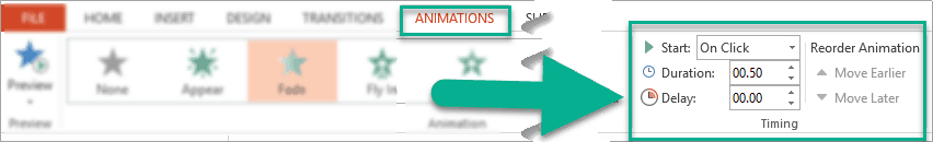 How to make a slideshow in PowerPoint – the Timing section in Animations tab