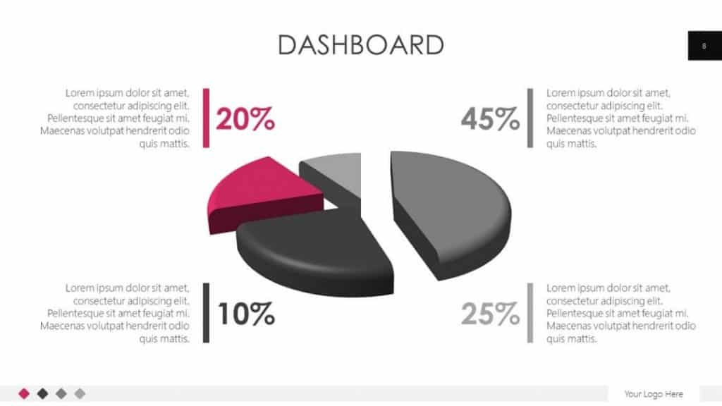 Dashboard Template Pack - Most Popular 3D PowerPoint Templates
