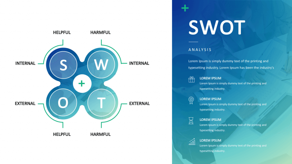 Ultimate SWOT Analysis Template Pack