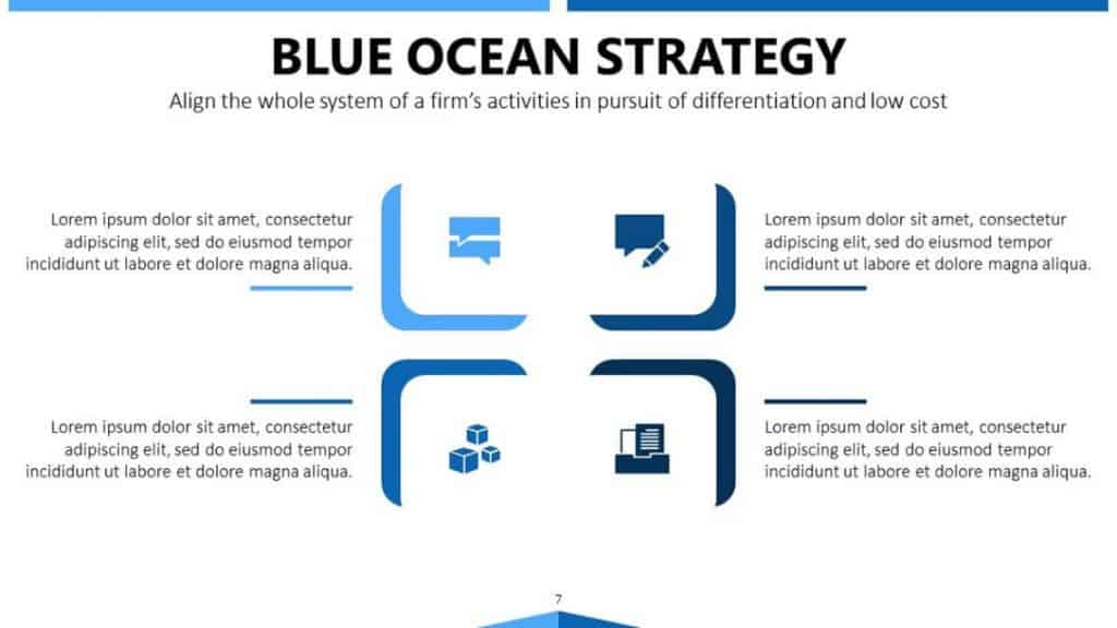 another slide of 24Slides' Blue Ocean Strategy PowerPoint Template