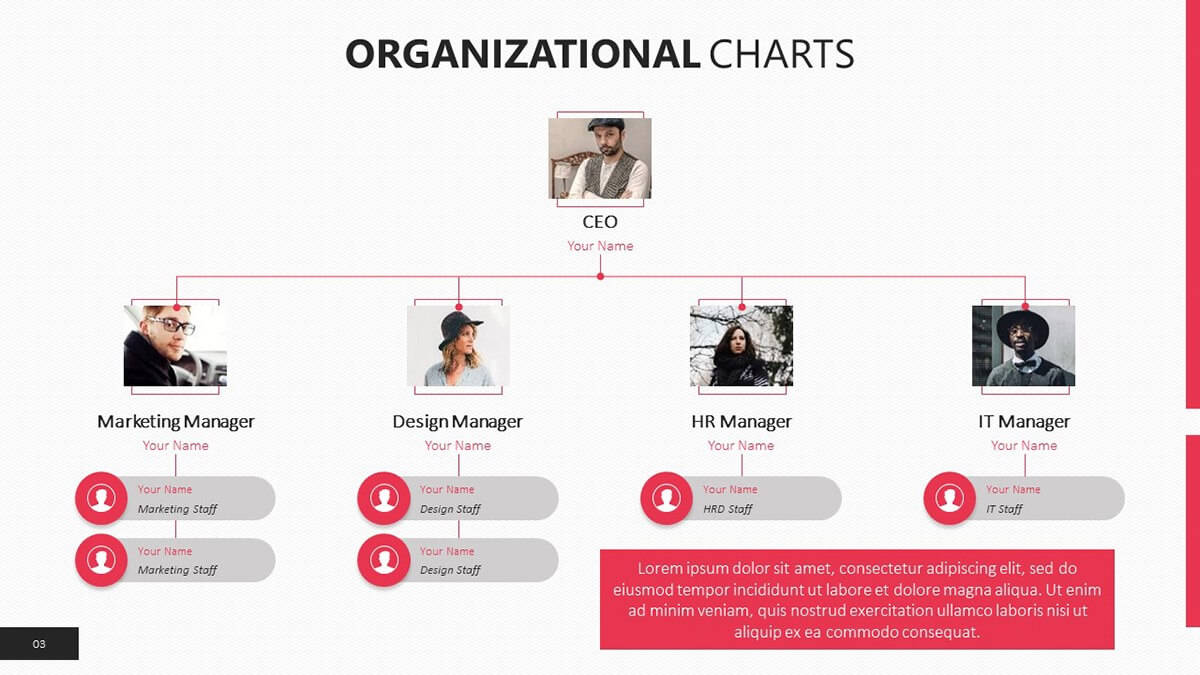 Organizational chart slide which include photos