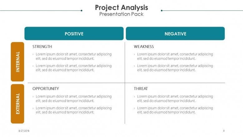 project analysis SWOT template