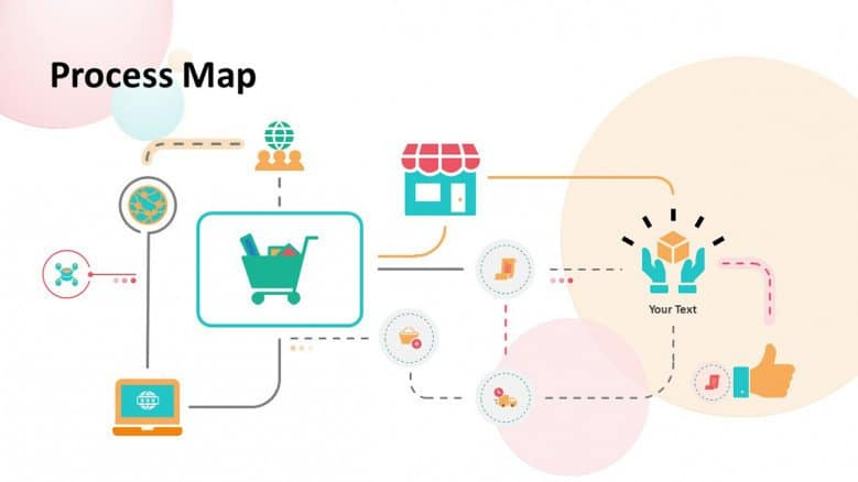 sales process map free template