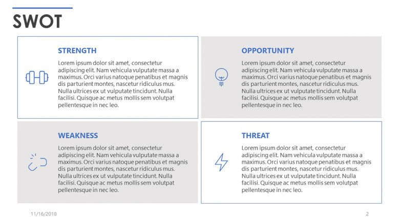 business SWOT powerpoint template