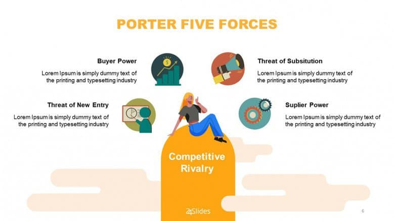 porter five forces powerpoint template