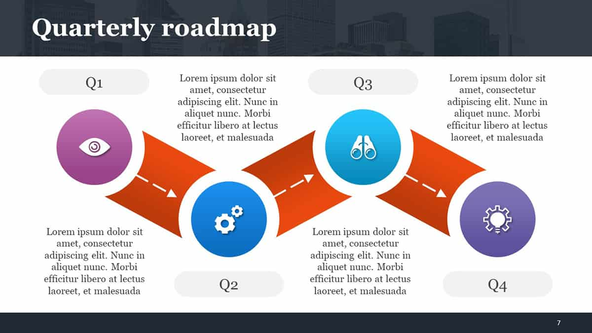 Quarterly Roadmap for Business planning
