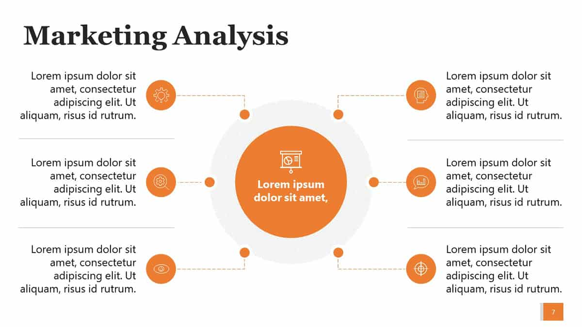 Mind Map for Marketing Analysis