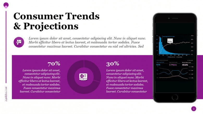 consumer trends powerpoint template