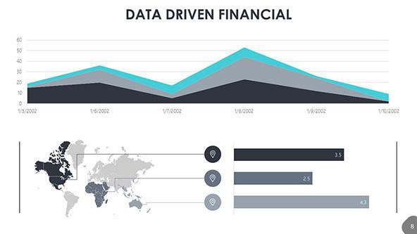 FREE Data Driven Financial Templates PowerPoint Template