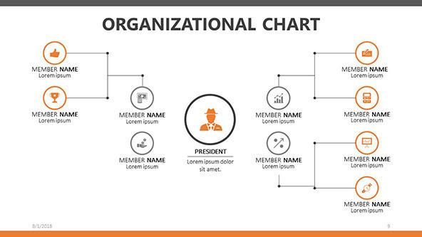 FREE Organizational Chart PowerPoint Template PowerPoint Template