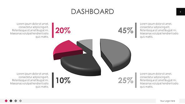 FREE Dashboard Template Pack PowerPoint Template