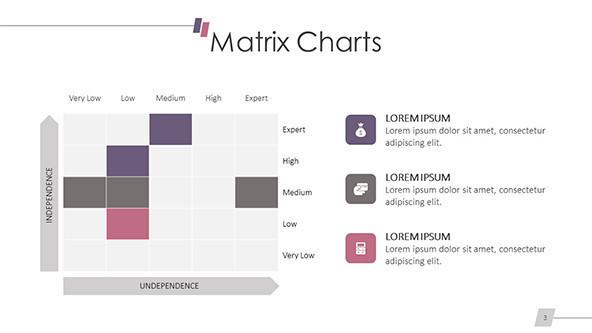 FREE Matrix Chart PowerPoint Template PowerPoint Template