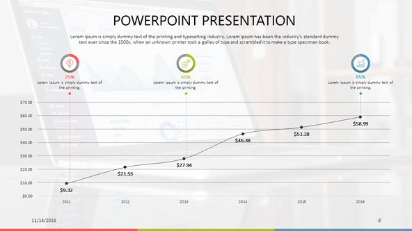 FREE Generic Data Driven PowerPoint Template PowerPoint Template