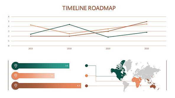 FREE Timeline & Roadmaps Template Package PowerPoint Template