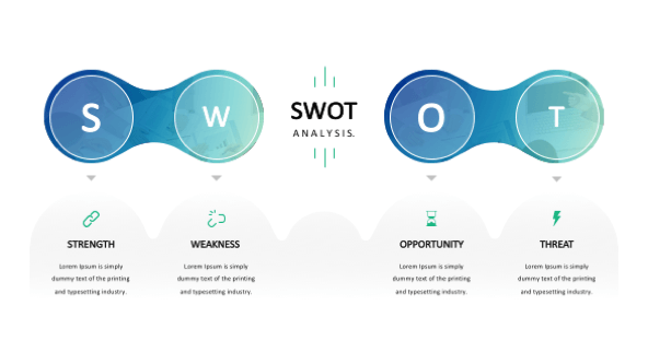 FREE Ultimate SWOT Analysis Template Pack PowerPoint Template