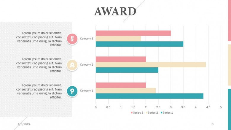 horizontal bar chart for award presenting