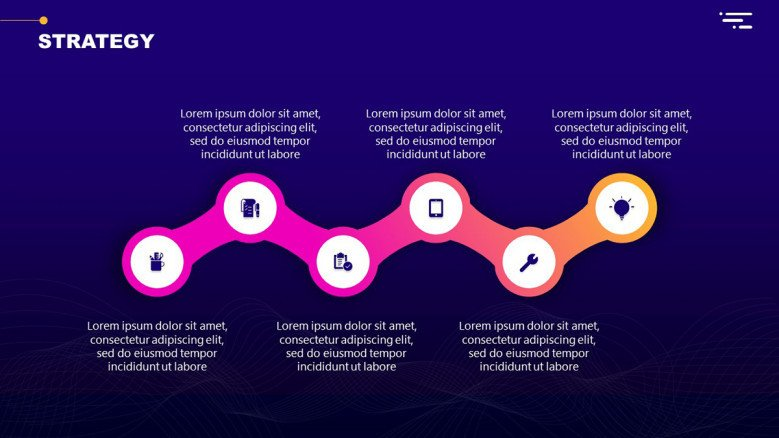 Timeline for a IT Network Strategy