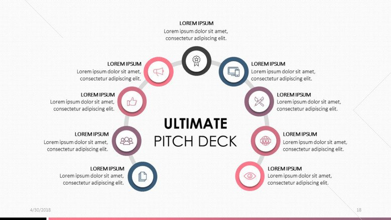 pitch deck in cycle chart