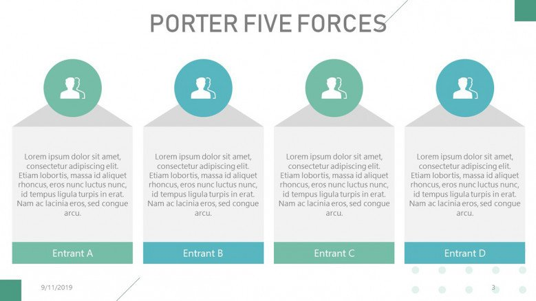 Porter's Five Forces chart for new entrants
