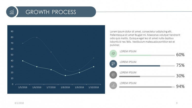growth process in line chart with data information