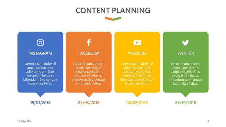 content planning slide for social media analysis presentation in columns