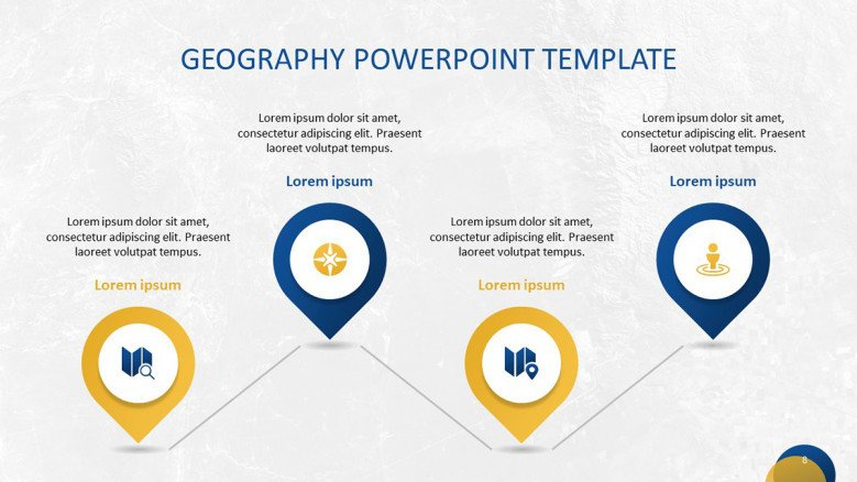 Geography four stages roadmap