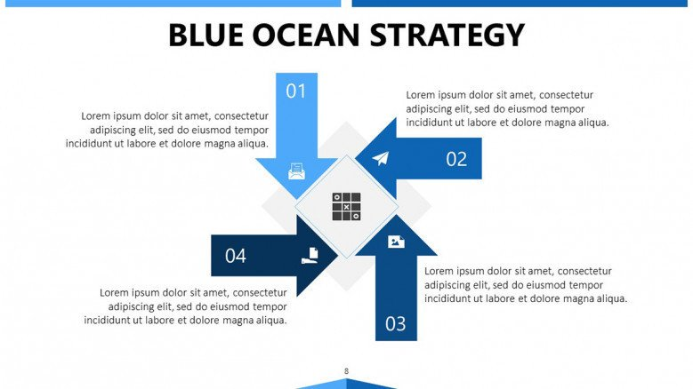 blue ocean strategy is it relevant They are the authors of blue ocean strategy, which has sold over 36 million copies and is recognized as one of the most iconic and impactful strategy books ever written it is being published in a record-breaking 44 languages and is a bestseller across five continents.