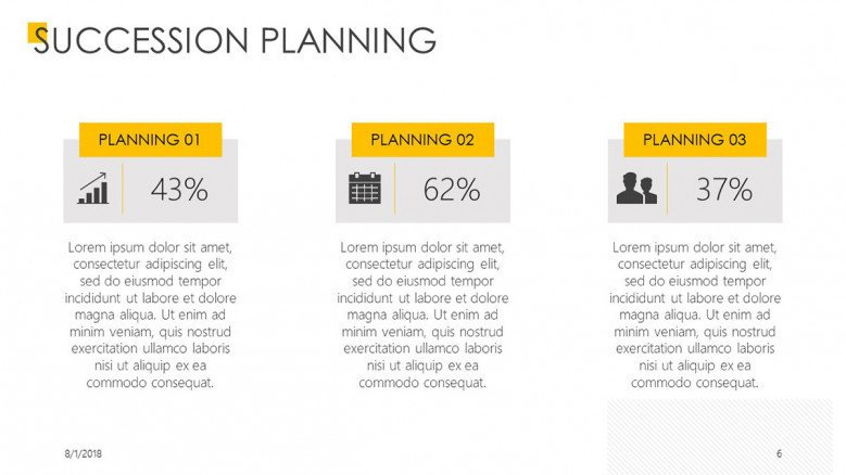 succession planning slide presentation with data percentage in three segments