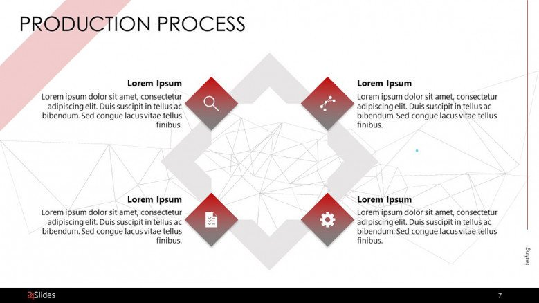 production process in four key factors with icons and text