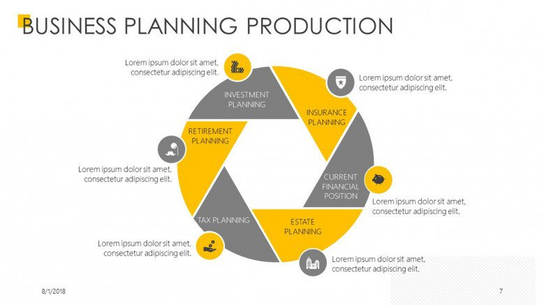 planning in cycle chart with six steps