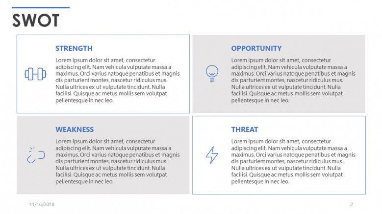 SWOT analysis in four grid with text