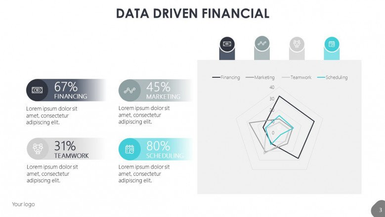 data driven financial area chart with data percentage information