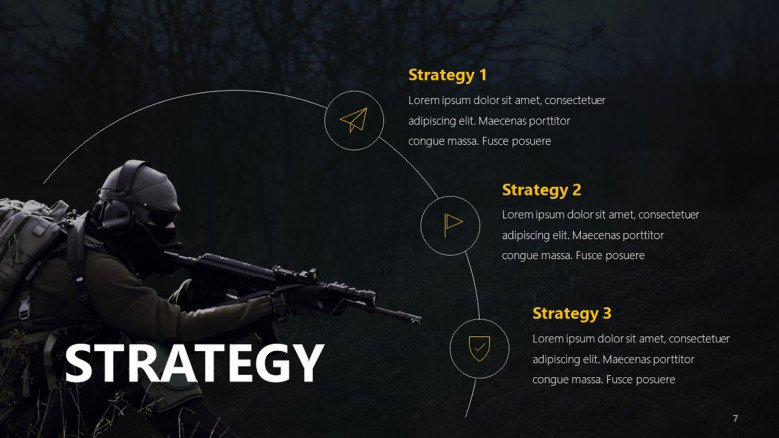 Strategy Diagram for a Shooter Game