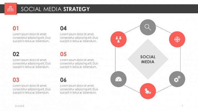 digital marketing social media strategy slide in cycle chart with six key factors