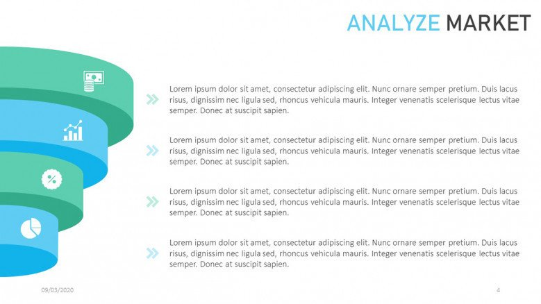 Four-level funnel for Market Analysis