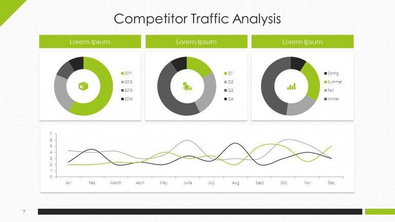 Competitor traffic analysis with 4 dashboards