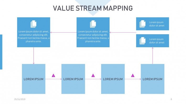 Value Stream map Slide in corporate style