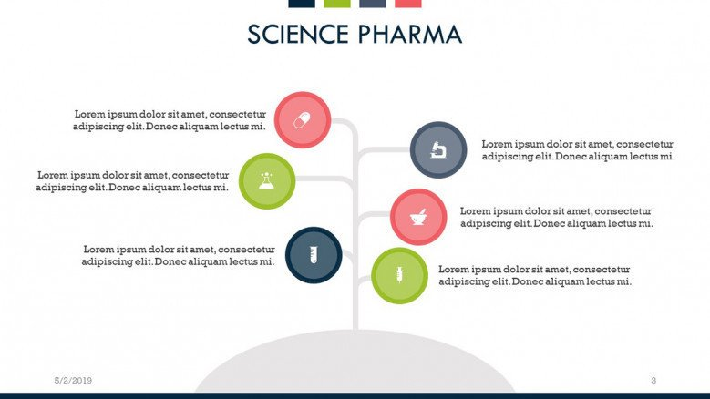 science pharma flowchart with icons and text