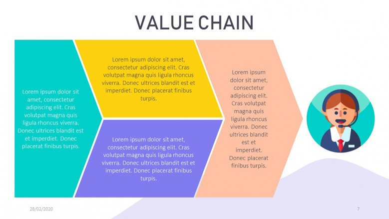 Colorful four-piece diagram for a Value Chain Analysis Presentation