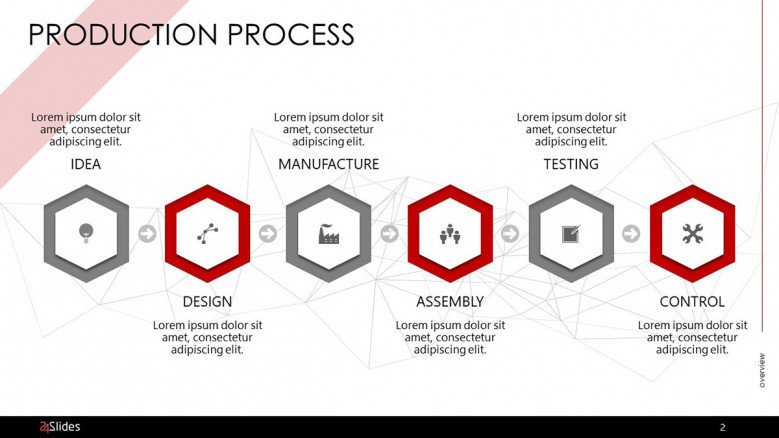 production process in six steps with icons and text