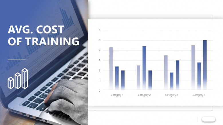 Column charts for a sales training presentation