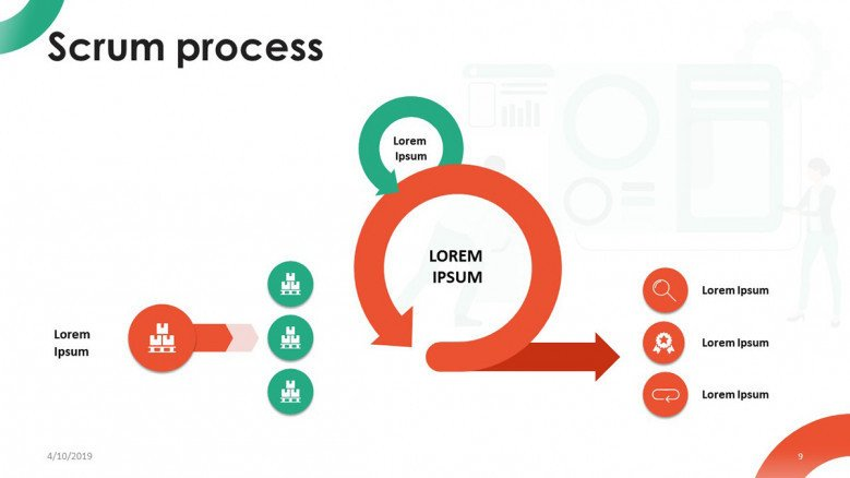 scrum process with six key points in icons