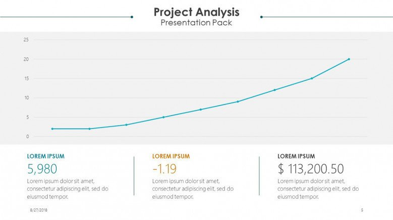 project analysis slide in line chart with budget analysis