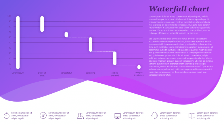 Waterfall chart with text slide