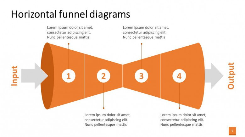 Creative Funnel Template for Sales Conversions